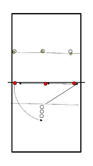 volleybal Blokverplaatsing over de hele lengte van het net