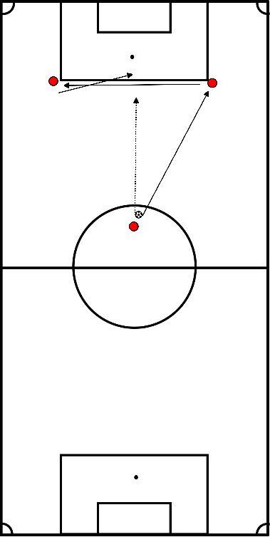 voetbal Passen en schot op doel
