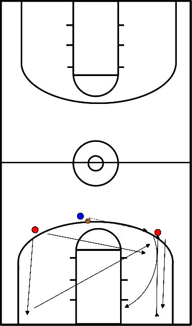 basketbal 1 x 1 - 1 x 2