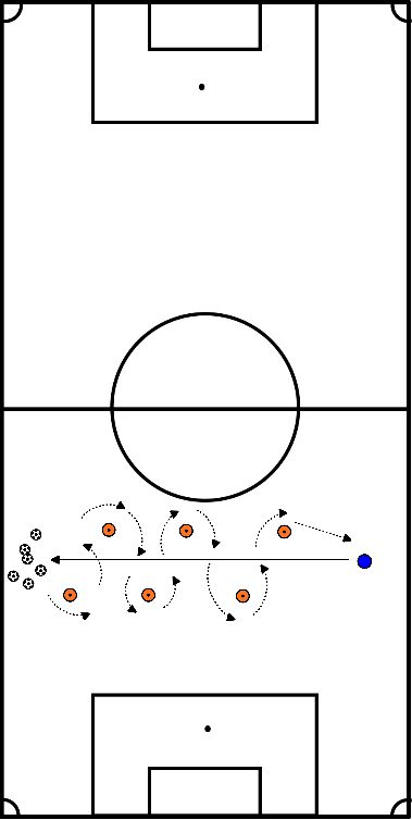 voetbal Sprint heen / slalom met bal terug