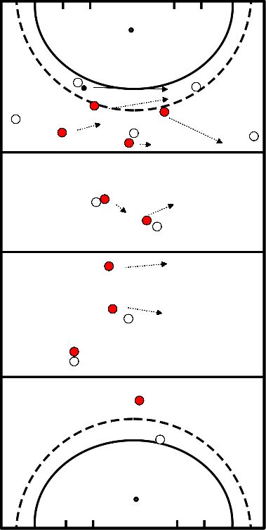 hockey Full press on the side pocket