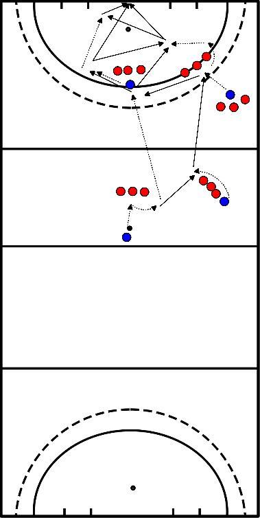hockey Aanval opbouwen tussen verdedigers