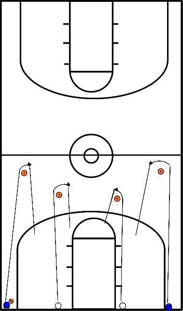 basketbal 2v2 oefening