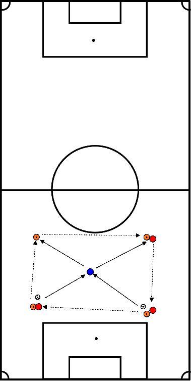 voetbal Barca oefening