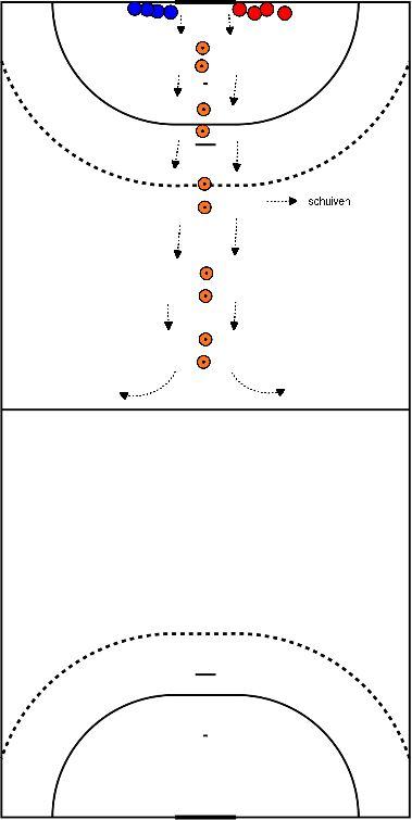 handbal Oefening verdediging / schuiven en contcat maken