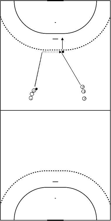 handbal 2 tal overspelen en afronden