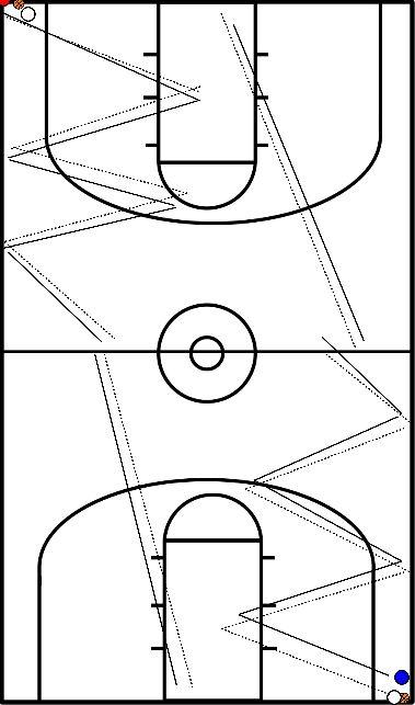 basketbal Cris cros