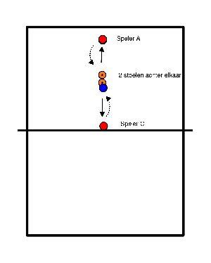 volleybal Lage verdediging vanop stoel