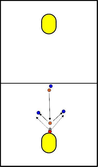 korfbal Uitwijkbal