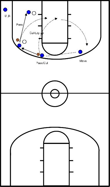 basketbal Pass to player on dunckerspot