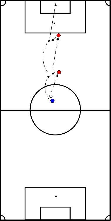 voetbal Kaats / kaats afwerken op het goal