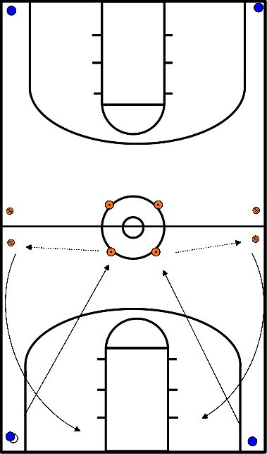 basketbal Opwarming kegel