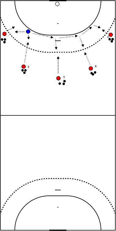handbal Contactverdedigen van de balbezitter