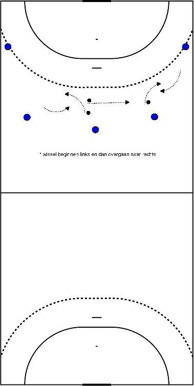 handbal 2 Wissel in een aanval