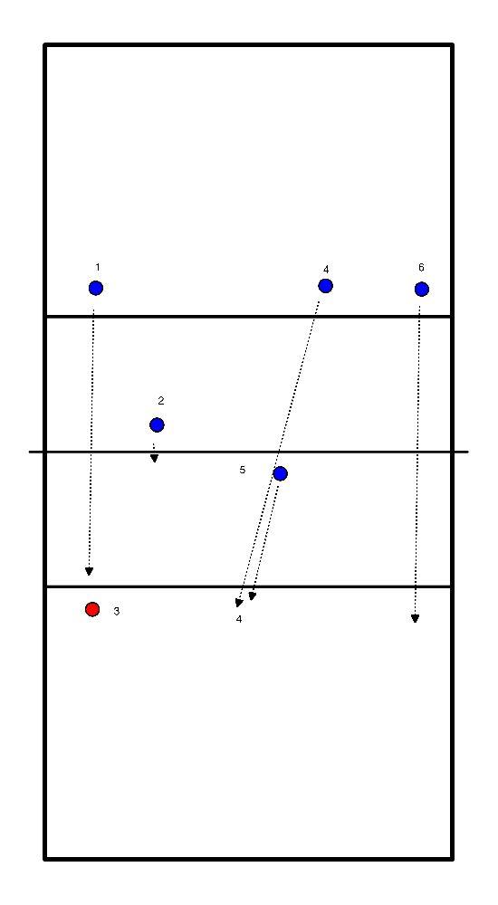 volleybal Oefening variatie