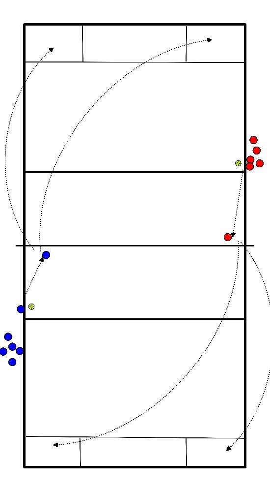 volleybal Slag aanval naar gemarkeerde zones