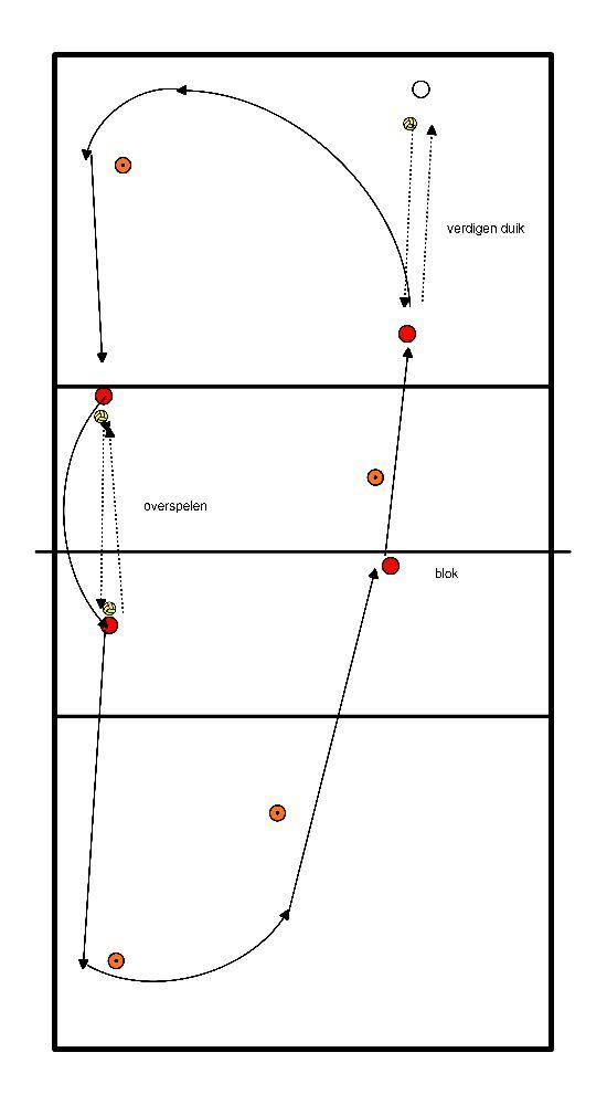 volleybal Oh spelen met lopen