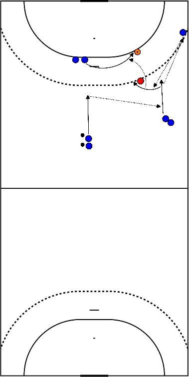 handbal Boogvormige contrabeweging en dreiging, strekworp met stuit timing