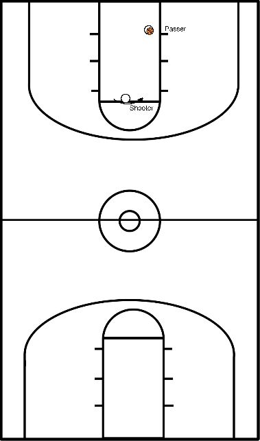 basketbal Trigger step on Catch (135dg)