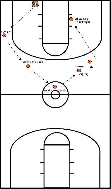 basketbal Dribbel oefening do 28/11