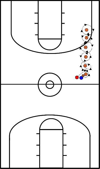 basketbal Zig-zag dribbelen en pass