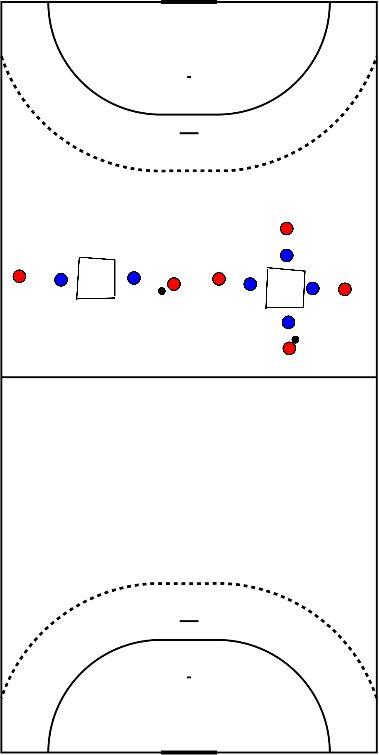 handbal Passeren/ verdedigen