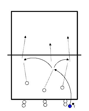 volleybal Vroem-vroem :Verbeter verdediging en communicatie