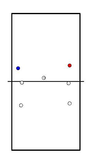 volleybal Systeem verdediging 4-4 - Netbal