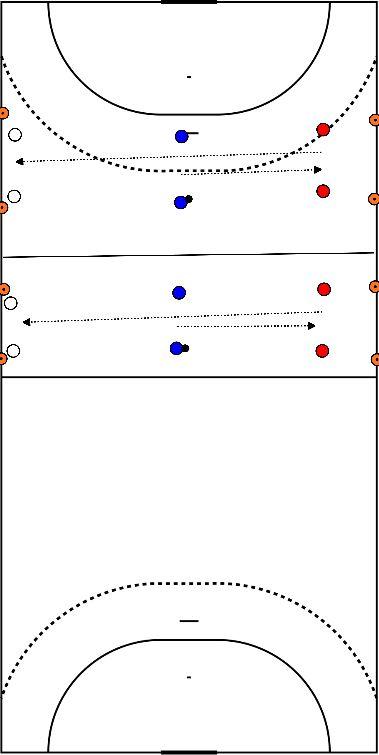 handbal Verdedigen 2 v.s. 2 v.s. 2