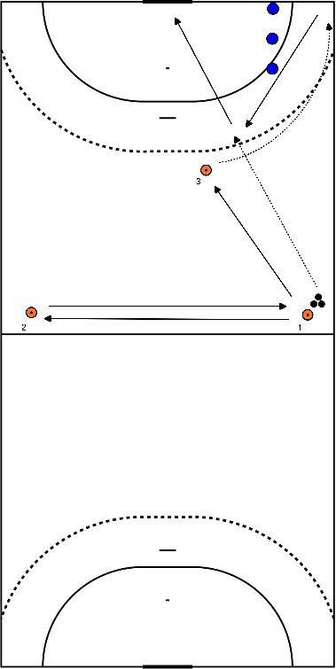 hockey ZAAL - Aanval over rechts