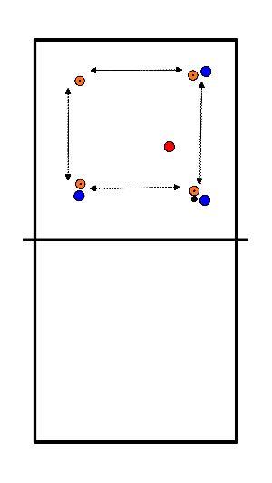 hockey 3 tegen 1
