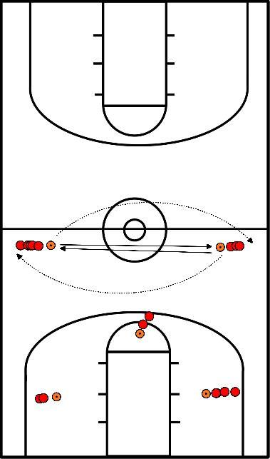 basketbal Passen/dribbelen (warming up)