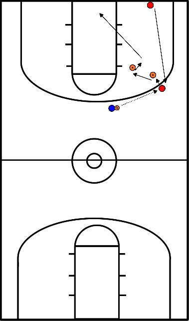 basketbal Opwarming 2