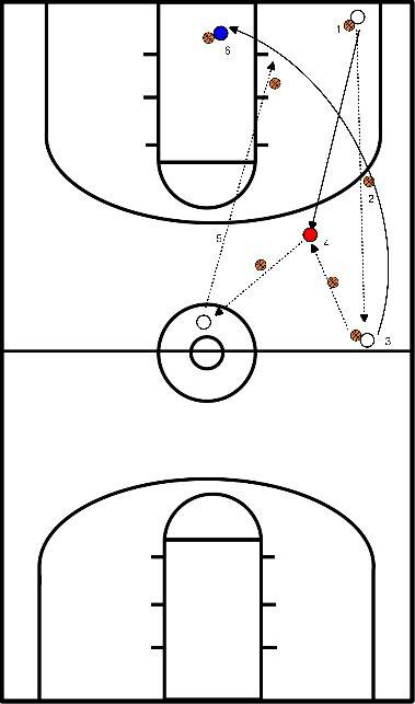 basketbal Opwarming 4