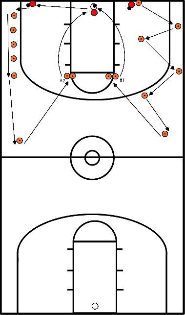 basketbal Opwarming 1 (Zig-Zag half-court)