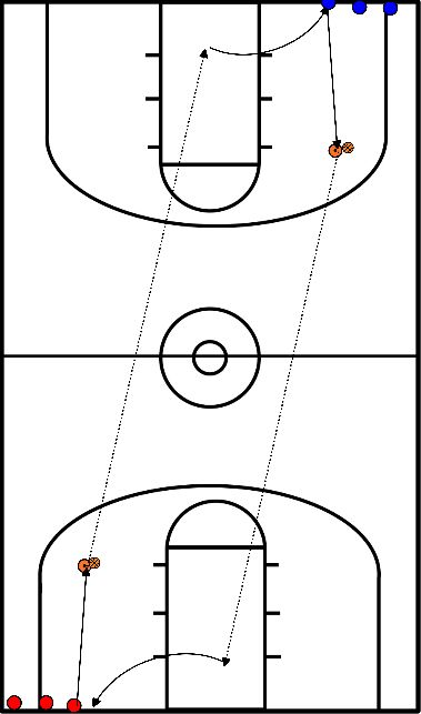 basketbal Start to dribble