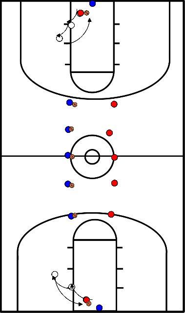 basketbal Schiet oefening