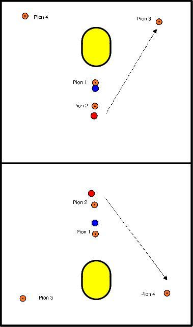 korfbal Ooghoek keuze