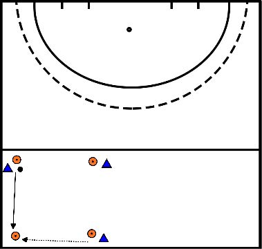 hockey Positiespel vierkant