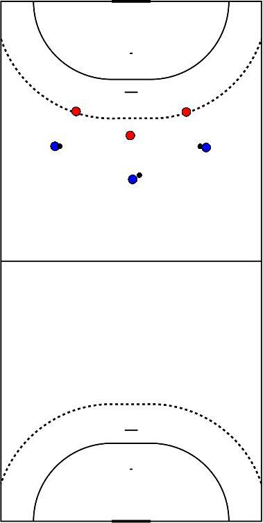 handbal Passeerbeweging & verdediging