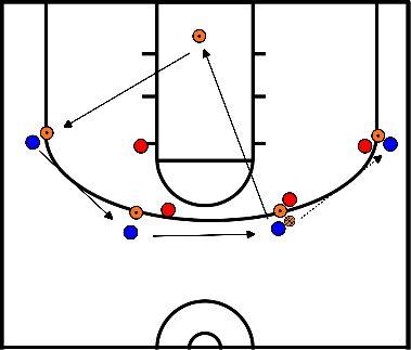 basketbal Opvullen spots en verdedigende houding