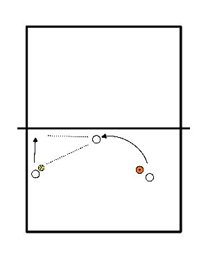 volleybal Opbouw met inloop