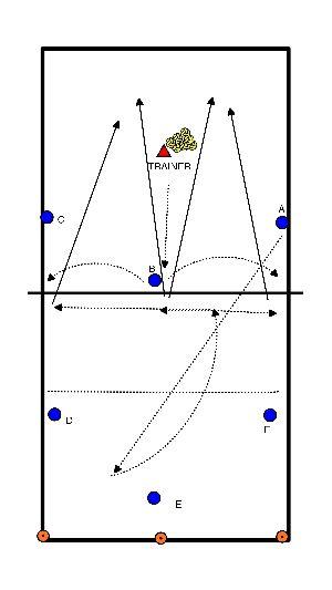 volleybal VERZONNEN VERDEDIGING EN AANVAL