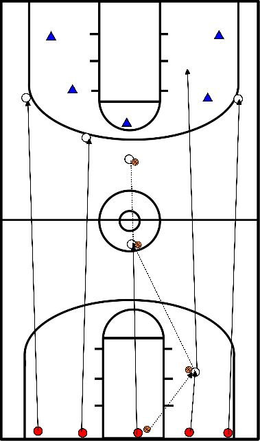 basketbal 5 out (part 1)