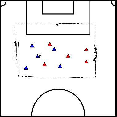 voetbal 5 tegen 5 wedstrijd