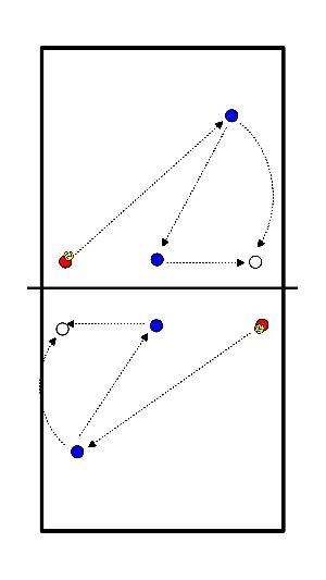 volleybal Doorspelen