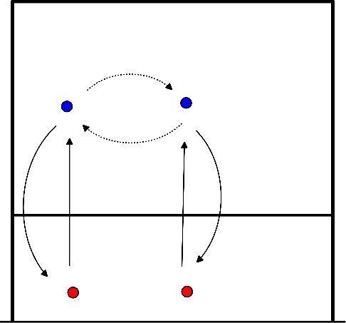 volleybal Pass met zijwaarts verplaatsten