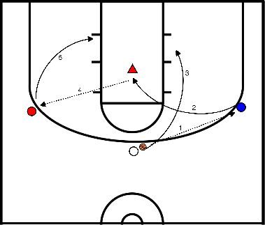 basketbal Drive to the basket extended