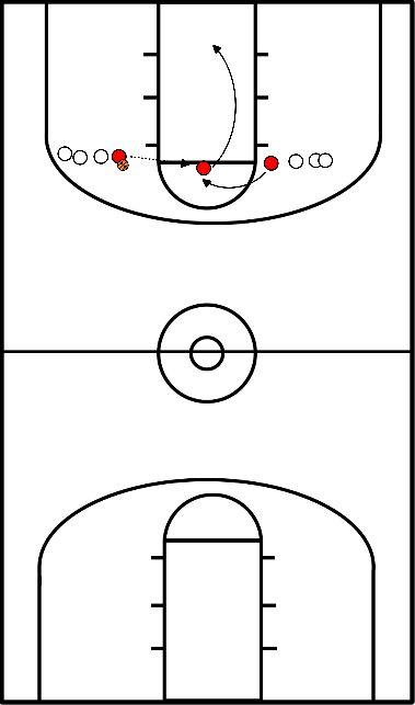 basketbal Cross dribbel - lay-up & shot (op vrijworplijn)