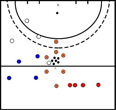 hockey Snelle omschakeling